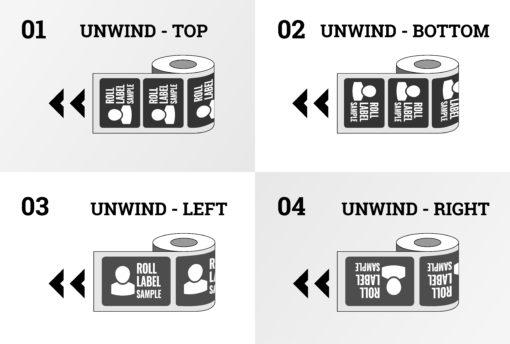 Labels - Choose Unwind Direction. Unwind Top, UnWind Bottom, UnWind Left, UnWind Right. PrintMagic